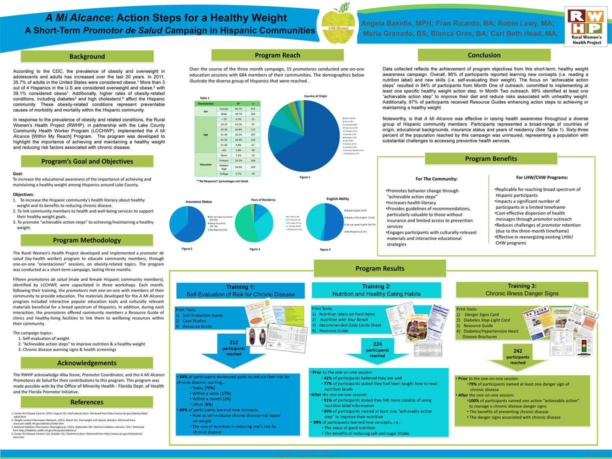 Nursing Home Layout Design Rwhp Research Posters